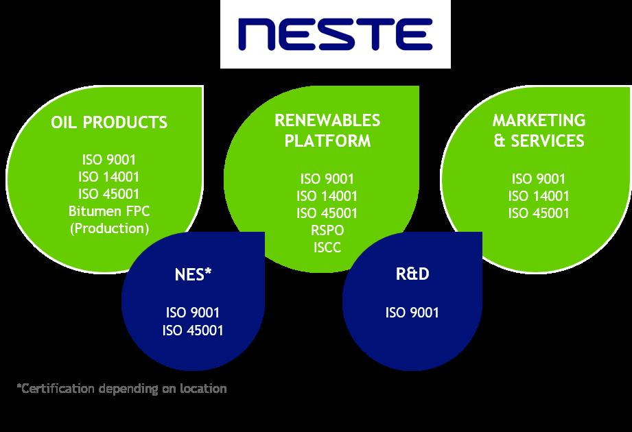 Certifications in Neste